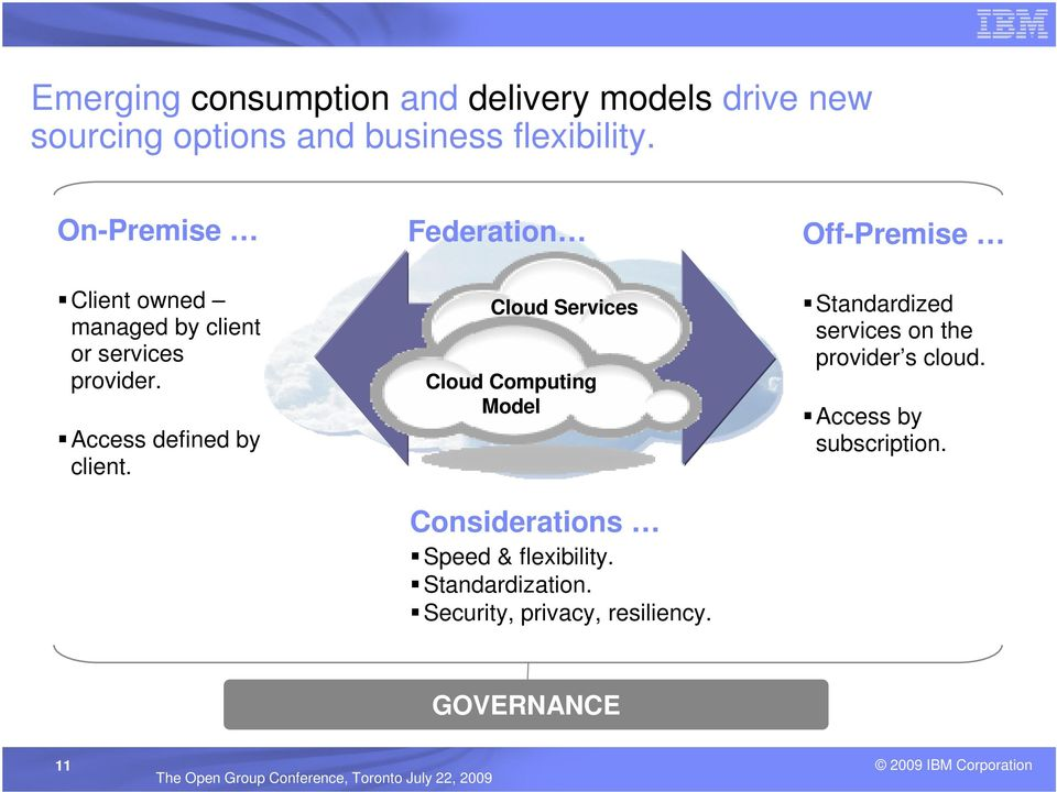 Access defined by client. Cloud Services Cloud Computing Model Considerations Speed & flexibility.