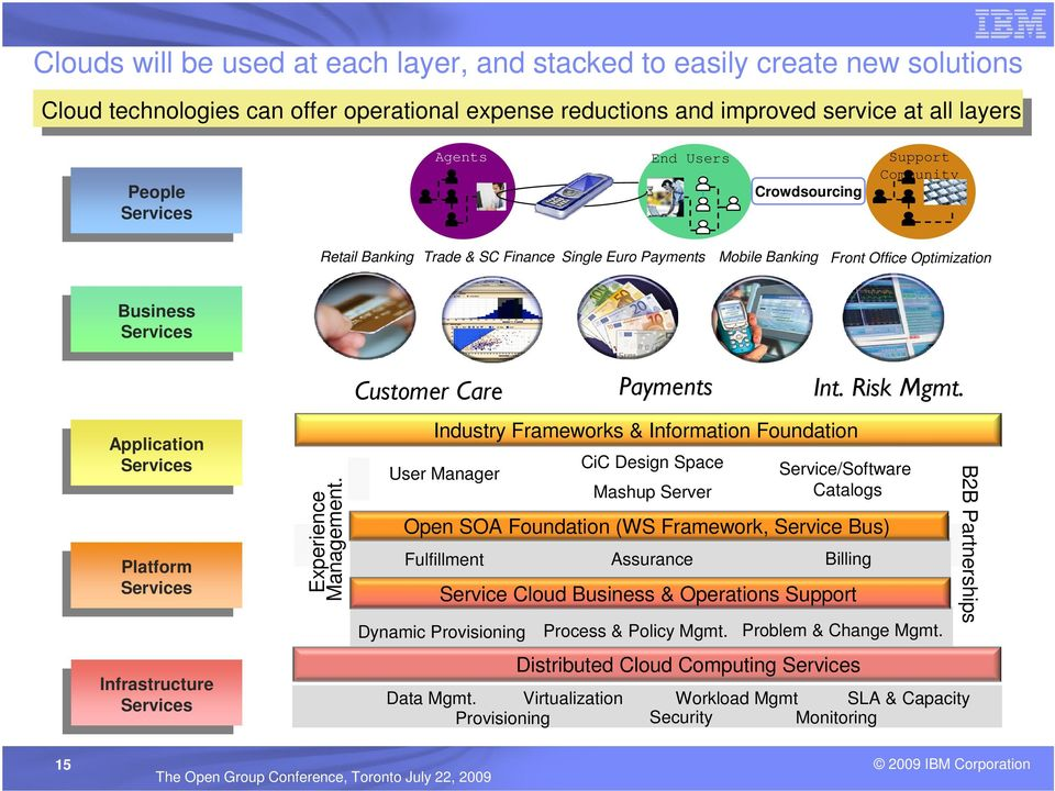 Infrastructure Services Experience Management. Customer Care Payments Int. Risk Mgmt.