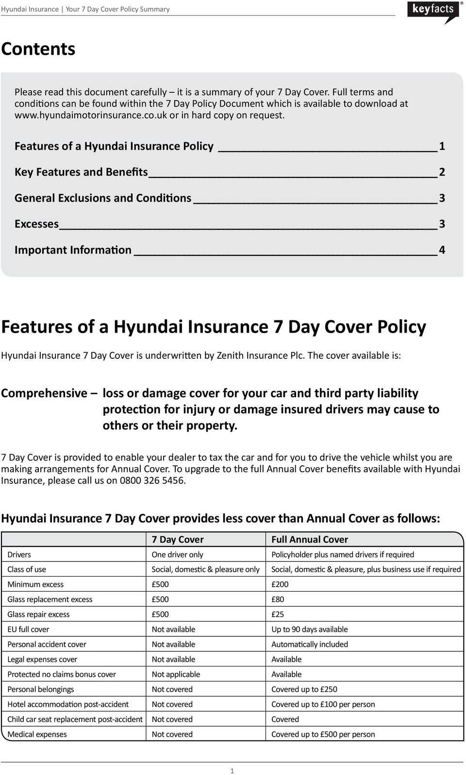 Features of a Hyundai Insurance Policy 1 Key Features and Benefits 2 General Exclusions and Conditions 3 Excesses 3 Important Information 4 Features of a Hyundai Insurance 7 Day Cover Policy Hyundai