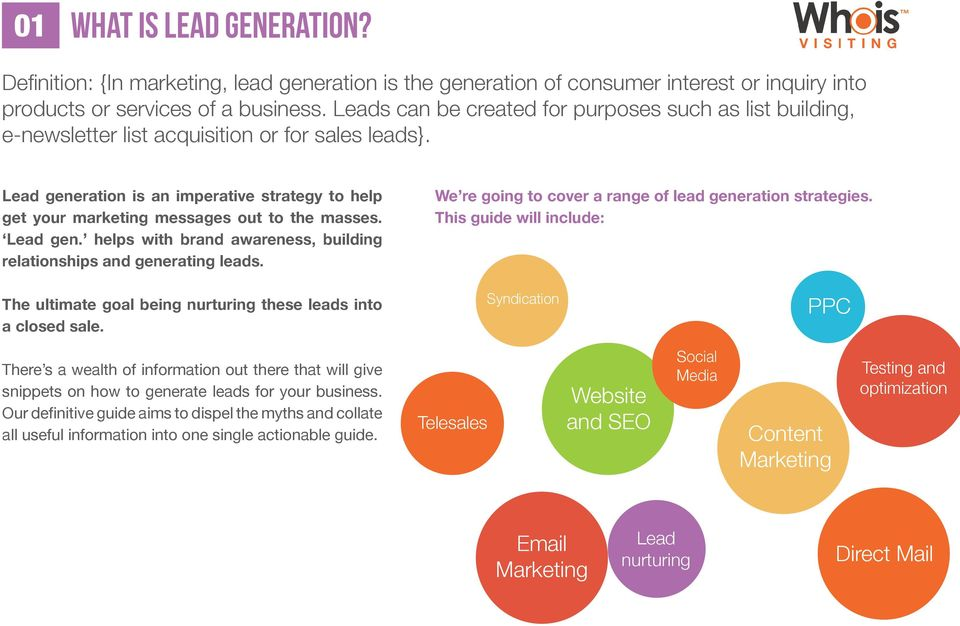 Lead generation is an imperative strategy to help get your marketing messages out to the masses. Lead gen. helps with brand awareness, building relationships and generating leads.