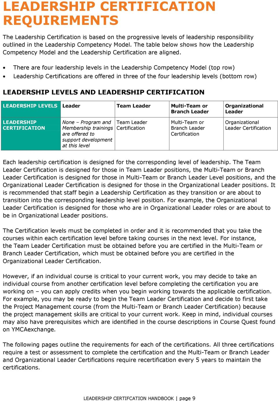 Certifying Cause Driven Leaders Leadership Certification Handbook Pdf