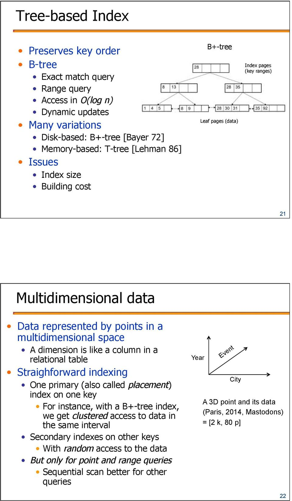 Indexing and Processing Big Data - PDF