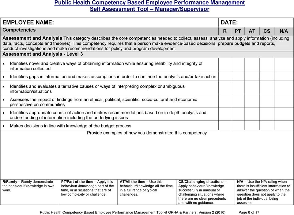 Assessment and Analysis - Level 3 Identifies novel and creative ways of obtaining information while ensuring reliability and integrity of information collected Identifies gaps in information and