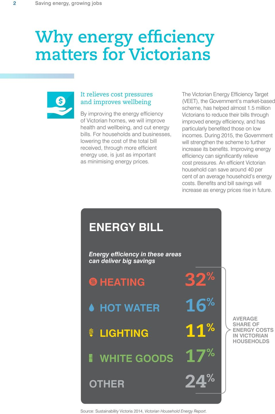 For households and businesses, lowering the cost of the total bill received, through more efficient energy use, is just as important as minimising energy prices.