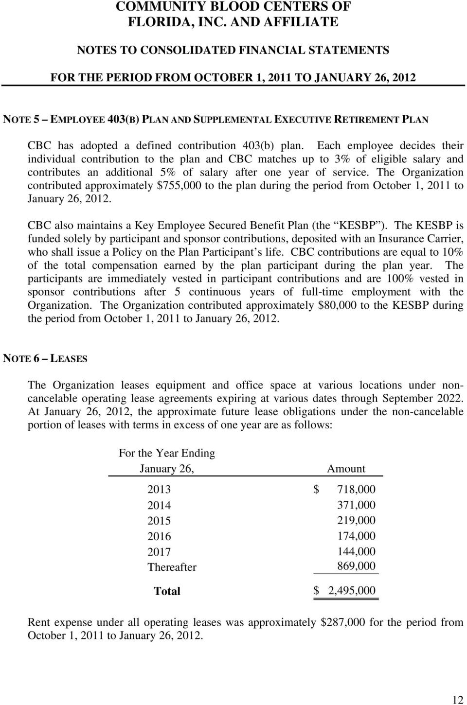 The Organization contributed approximately $755,000 to the plan during the period from October 1, 2011 to January 26, 2012. CBC also maintains a Key Employee Secured Benefit Plan (the KESBP ).