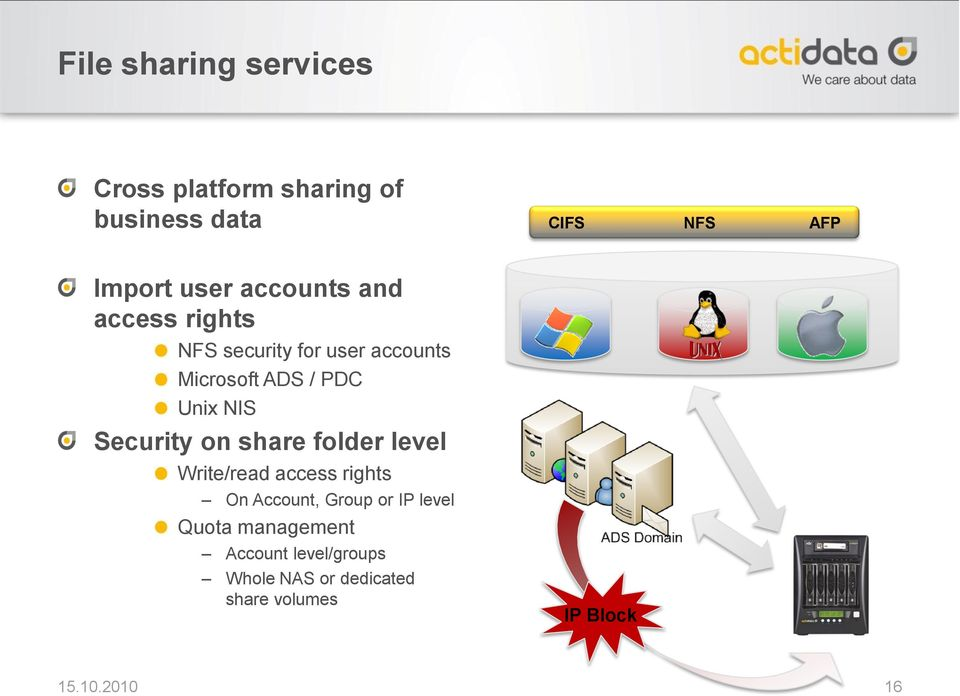 Security on share folder level Write/read access rights On Account, Group or IP level