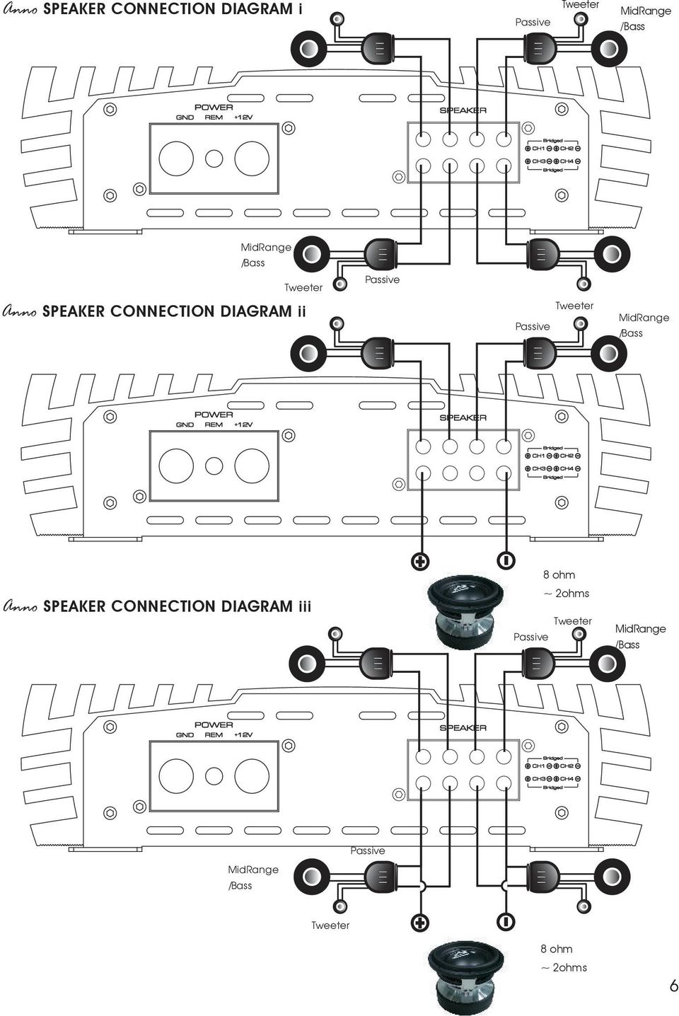 Owners Manual High Performance Amplifiers Pdf Schema Ampli Puissance Mosfet 1000w Passive Tweeter Midrange Bass 8 Ohm Anno Speaker Connection Diagram