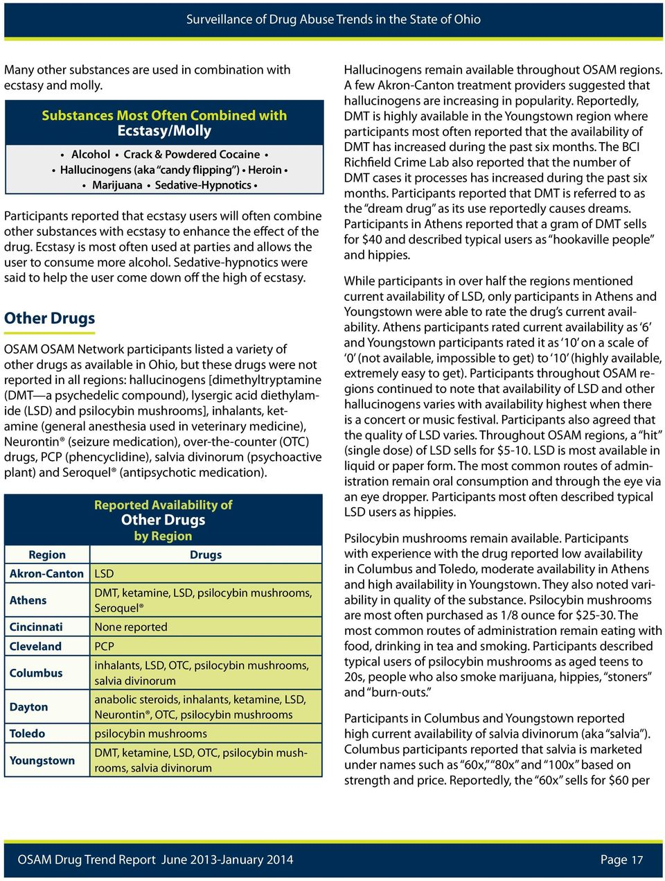 OSAM  Surveillance of Drug Abuse Trends in the State of Ohio June