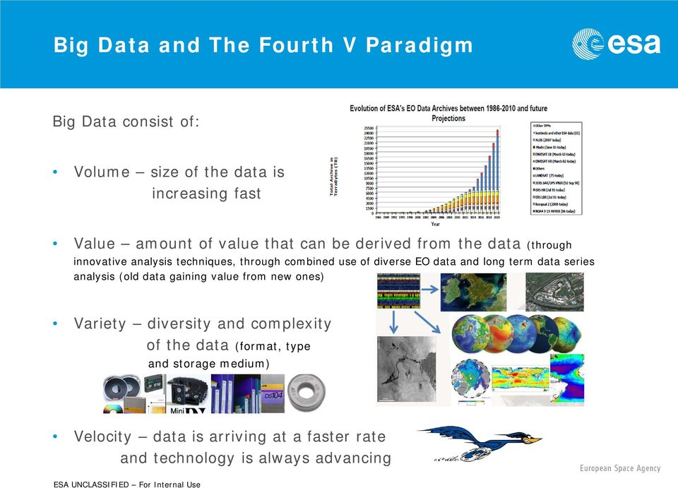 data and long term data series analysis (old data gaining value from new ones) Variety diversity and complexity of