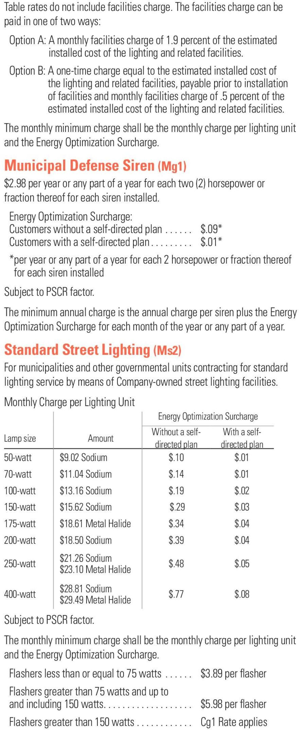 Option B: A one-time charge equal to the estimated installed cost of the lighting and related facilities, payable prior to installation of facilities and monthly facilities charge of.