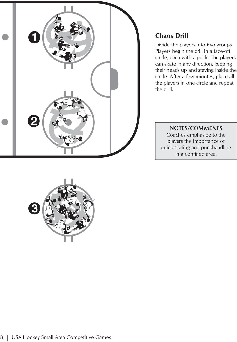 Usa Hockey Small Area Competitive Games Handbook And Cd Pdf