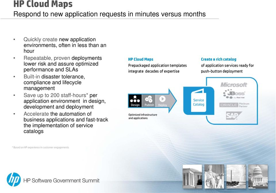 environment in design, development and deployment Accelerate the automation of business applications and fast-track the implementation of service catalogs HP Cloud Maps