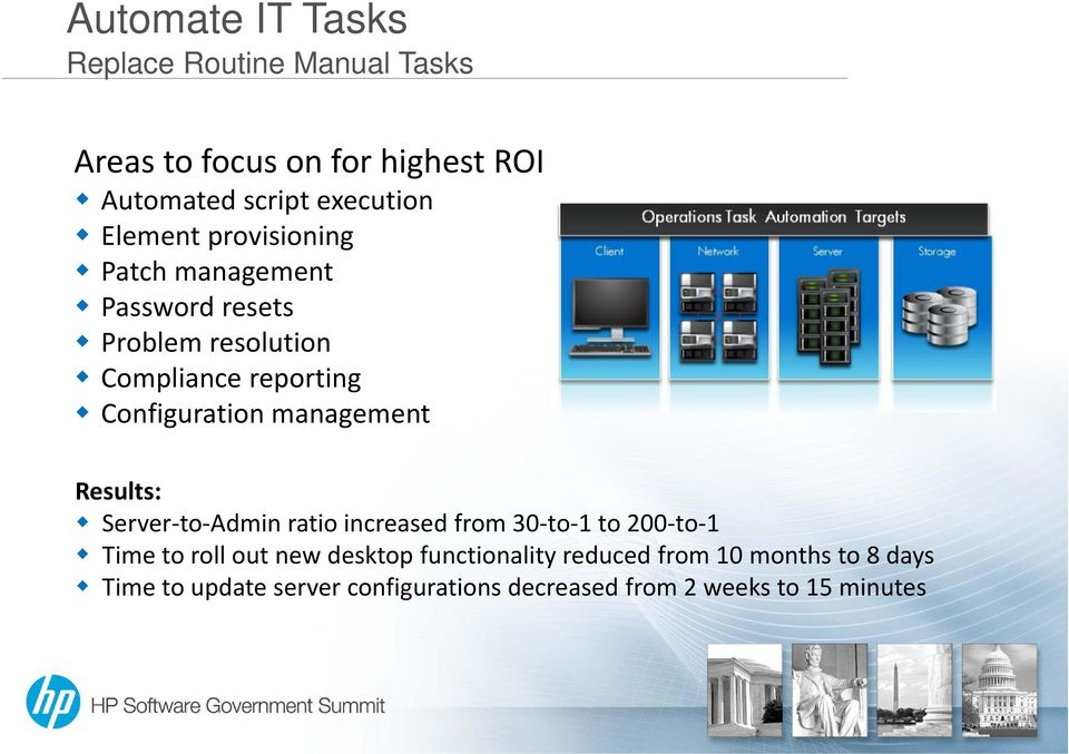 management Results: Server to Admin ratio increased from 30 to 1 to 200 to 1 Time to roll out new desktop