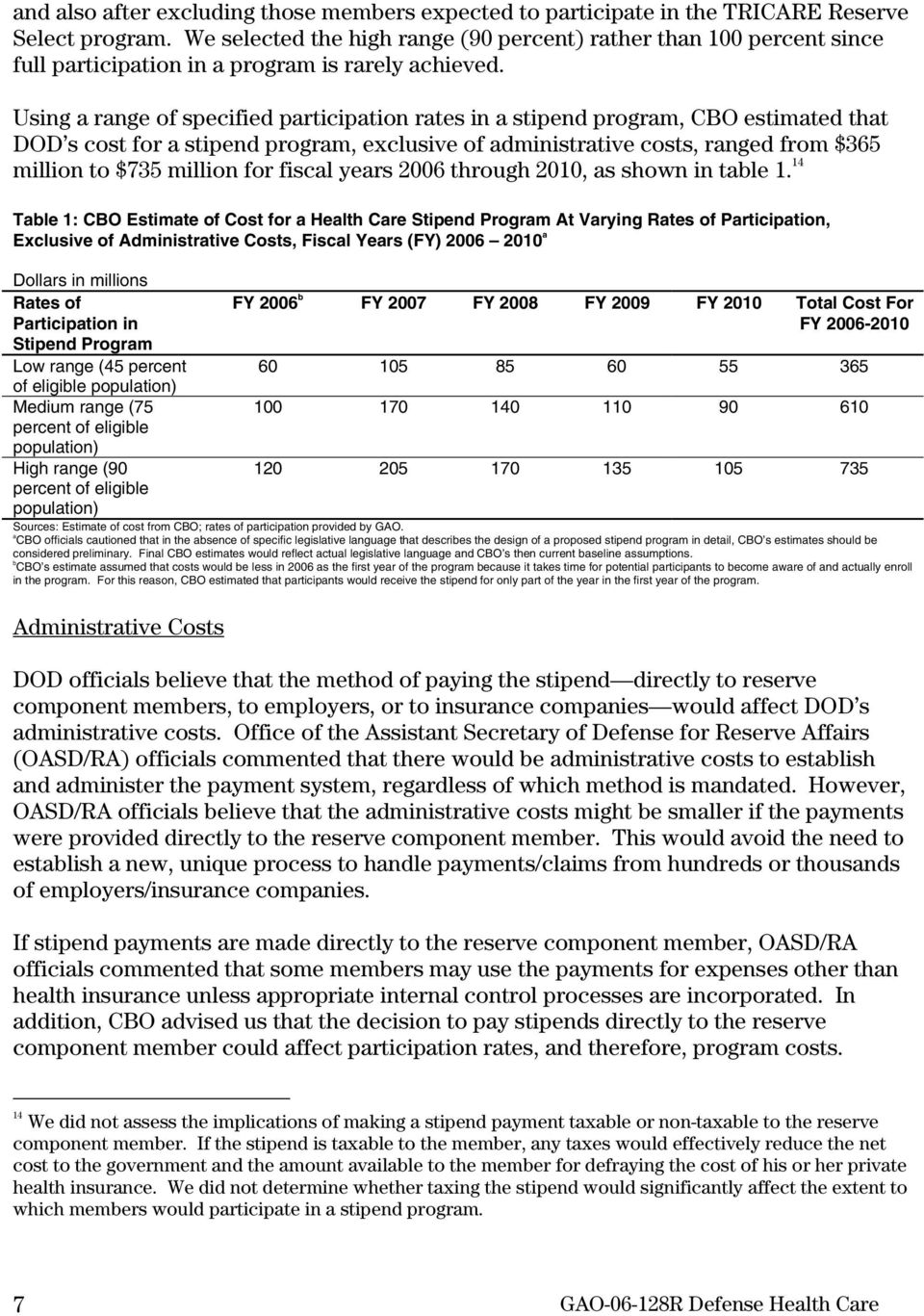 Using a range of specified participation rates in a stipend program, CBO estimated that DOD s cost for a stipend program, exclusive of administrative costs, ranged from $365 million to $735 million