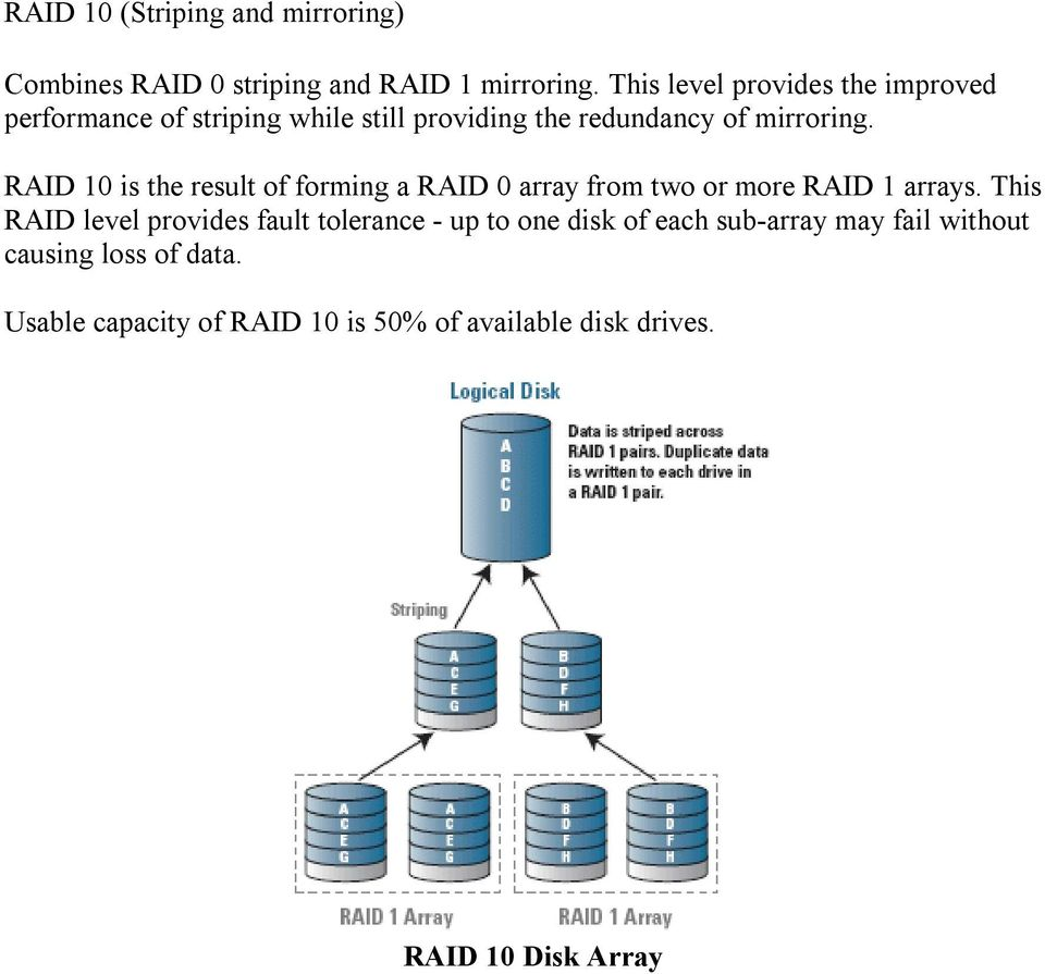 RAID 10 is the result of forming a RAID 0 array from two or more RAID 1 arrays.