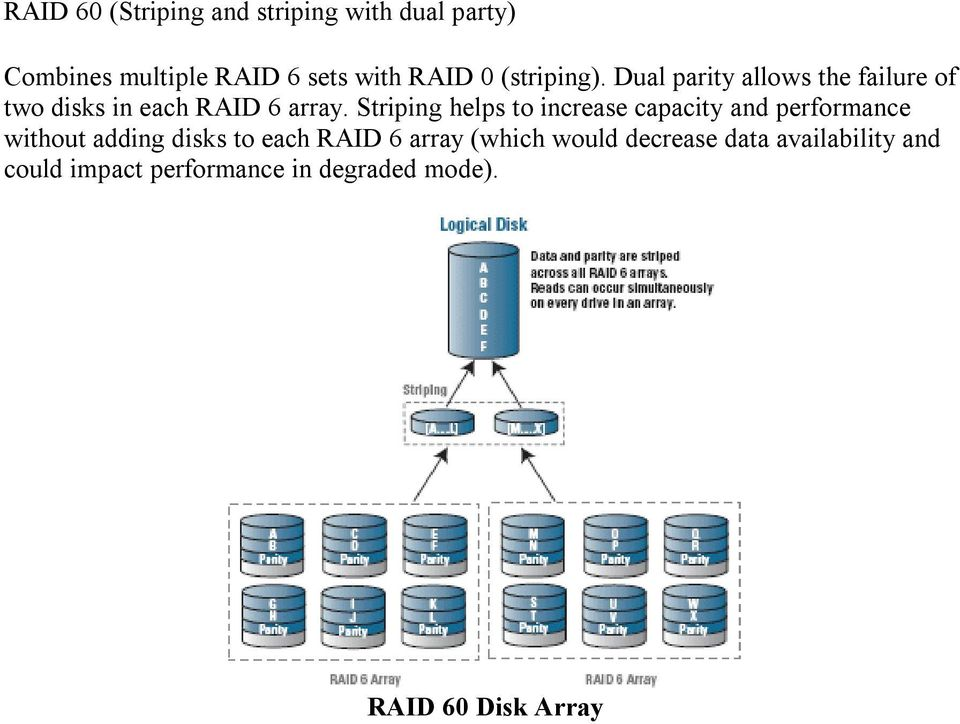 Striping helps to increase capacity and performance without adding disks to each RAID 6