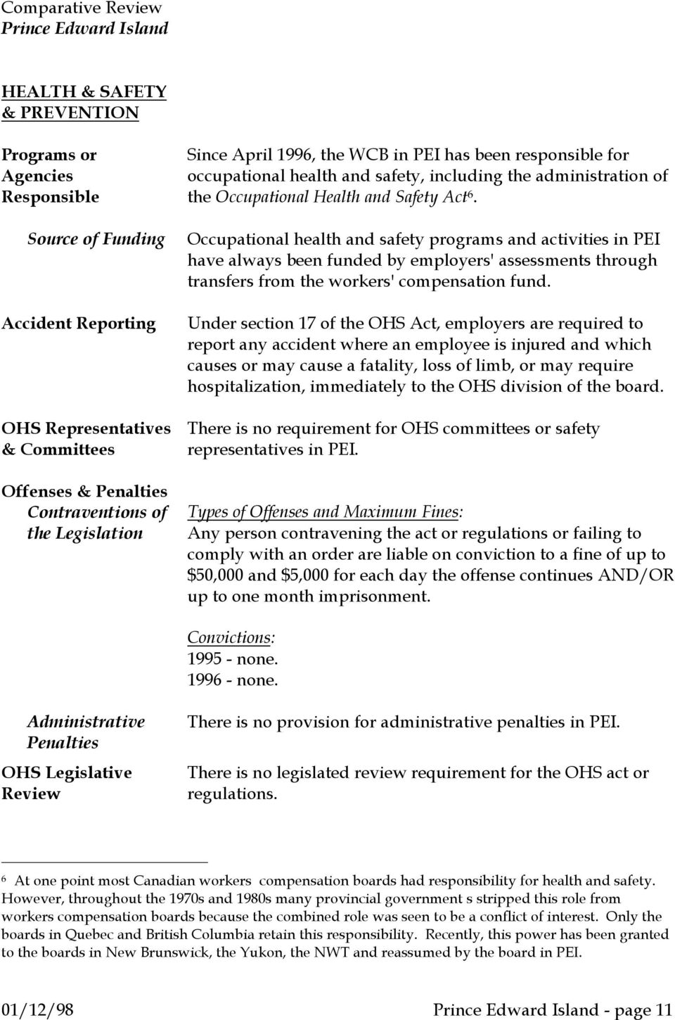 Occupational health and safety programs and activities in PEI have always been funded by employers' assessments through transfers from the workers' compensation fund.