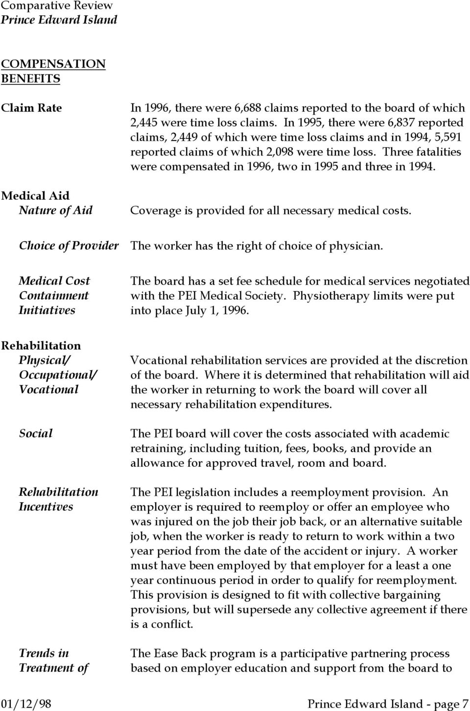 Three fatalities were compensated in 1996, two in 1995 and three in 1994. Coverage is provided for all necessary medical costs. Choice of Provider The worker has the right of choice of physician.