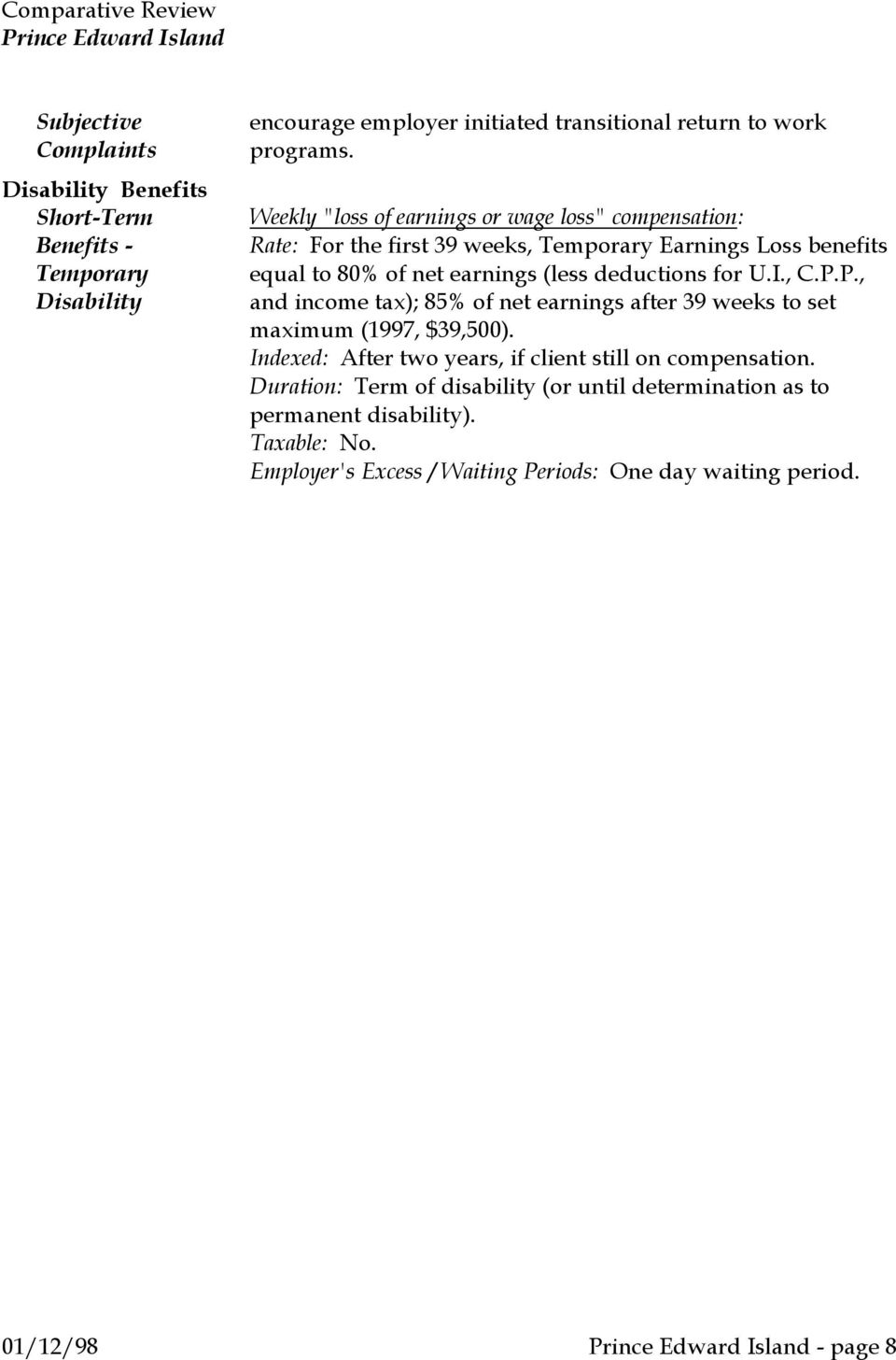 for U.I., C.P.P., and income tax); 85% of net earnings after 39 weeks to set maximum (1997, $39,500). Indexed: After two years, if client still on compensation.