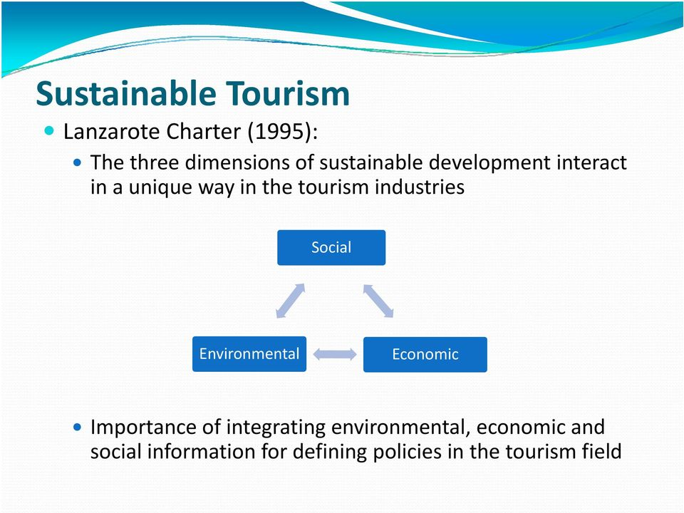 industries Social Environmental Economic Importance of integrating