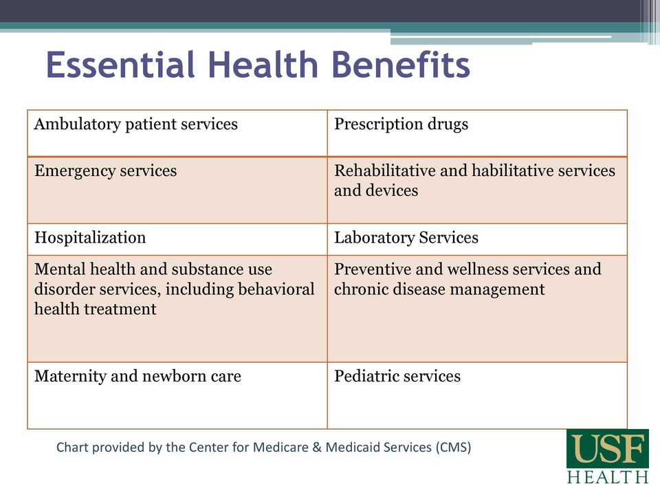 behavioral health treatment Laboratory Services Preventive and wellness services and chronic disease management