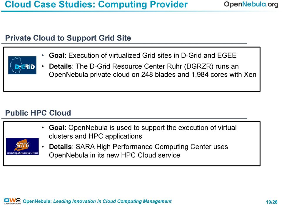 and 1,984 cores with Xen Public HPC Cloud Goal: OpenNebula is used to support the execution of virtual clusters and