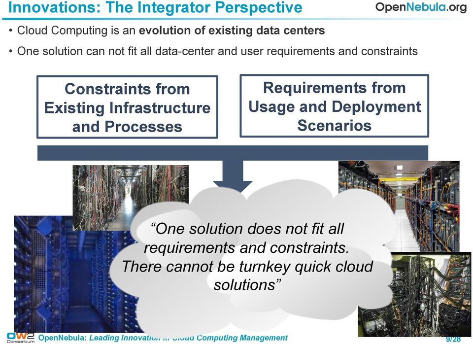 Existing Infrastructure and Processes Requirements from Usage and Deployment Scenarios One