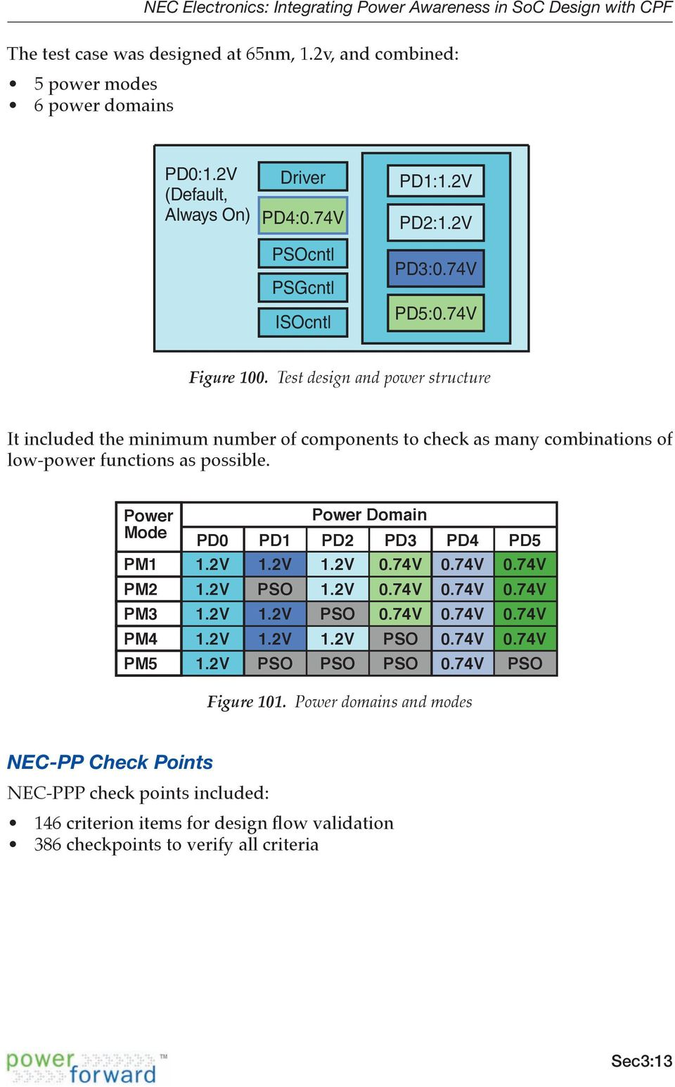 NEC Electronics: Integrating Power Awareness in SoC Design with CPF