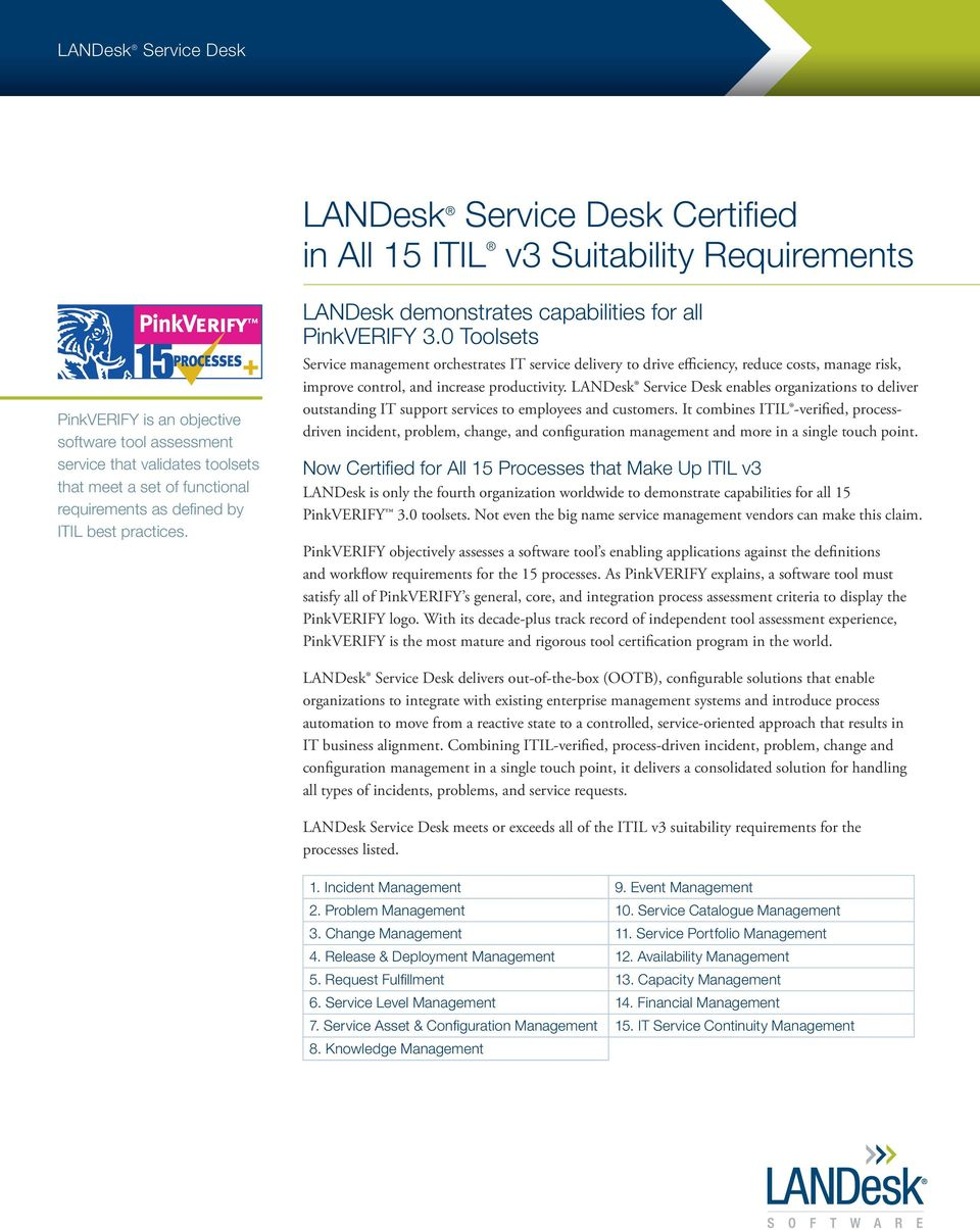 Landesk Service Desk Certified In All 15 Itil V3 Suitability