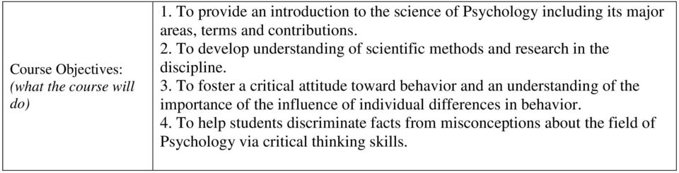 To develop understanding of scientific methods and research in the discipline. 3.