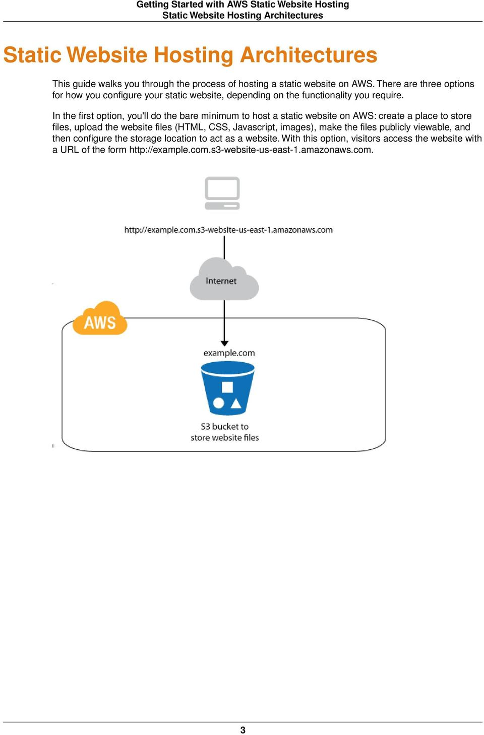Getting Started with AWS  Static Website Hosting - PDF