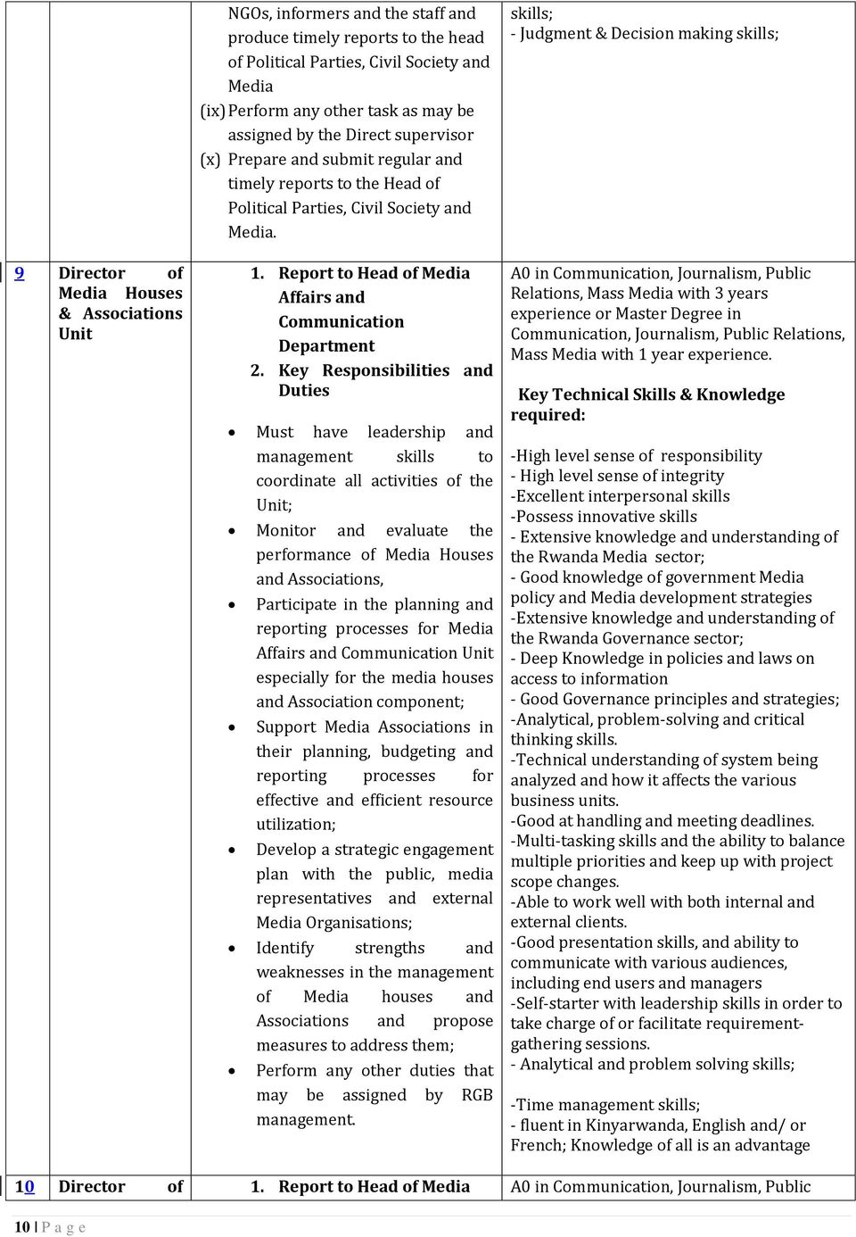 Report to Head of Media Affairs and Communication Department Must have leadership and management skills to coordinate all activities of the Unit; Monitor and evaluate the performance of Media Houses