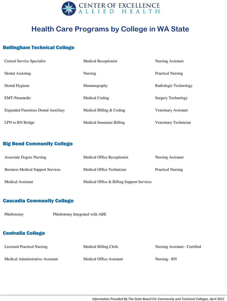 Health Care Programs By College In Wa State Pdf