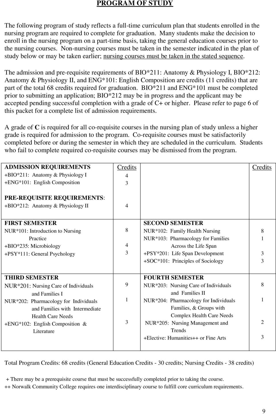 Non-nursing courses must be taken in the semester indicated in the plan of study below or may be taken earlier; nursing courses must be taken in the stated sequence.