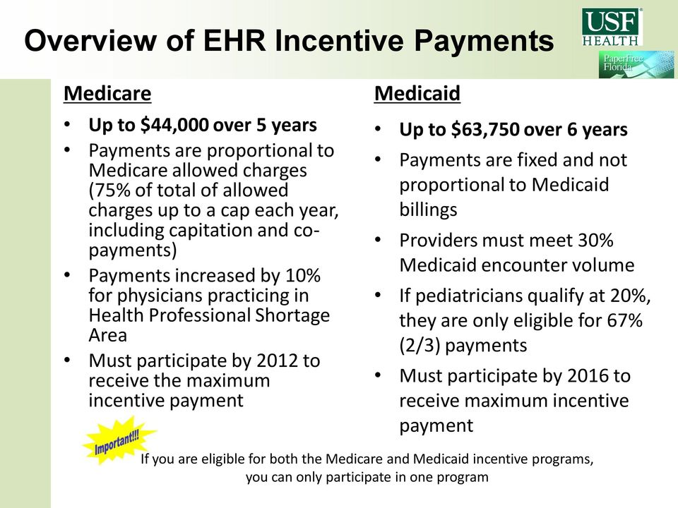 to $63,750 over 6 years Payments are fixed and not proportional to Medicaid billings Providers must meet 30% Medicaid encounter volume If pediatricians qualify at 20%, they are only eligible