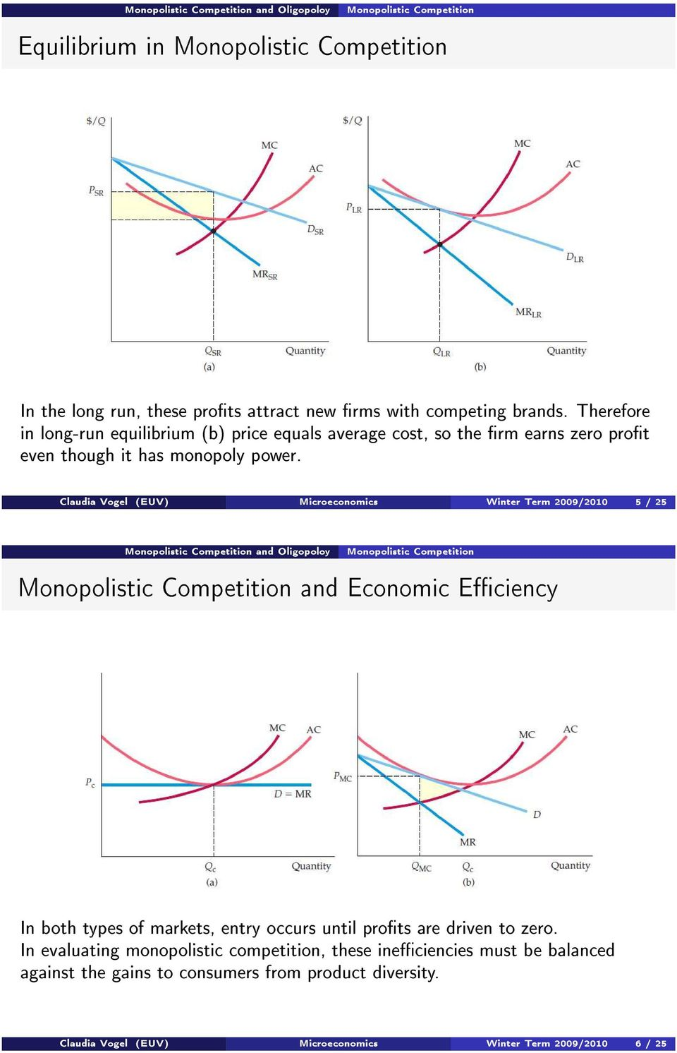Claudia Vogel (EUV) Microeconomics Winter Term 2009/2010 5 / 25 Monopolistic Competition Monopolistic Competition and Economic Eciency In both types of markets,