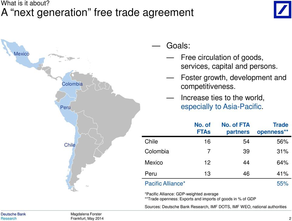 Foster growth, development and competitiveness. Increase ties to the world, especially to Asia-Pacific. Chile No. of FTAs No.