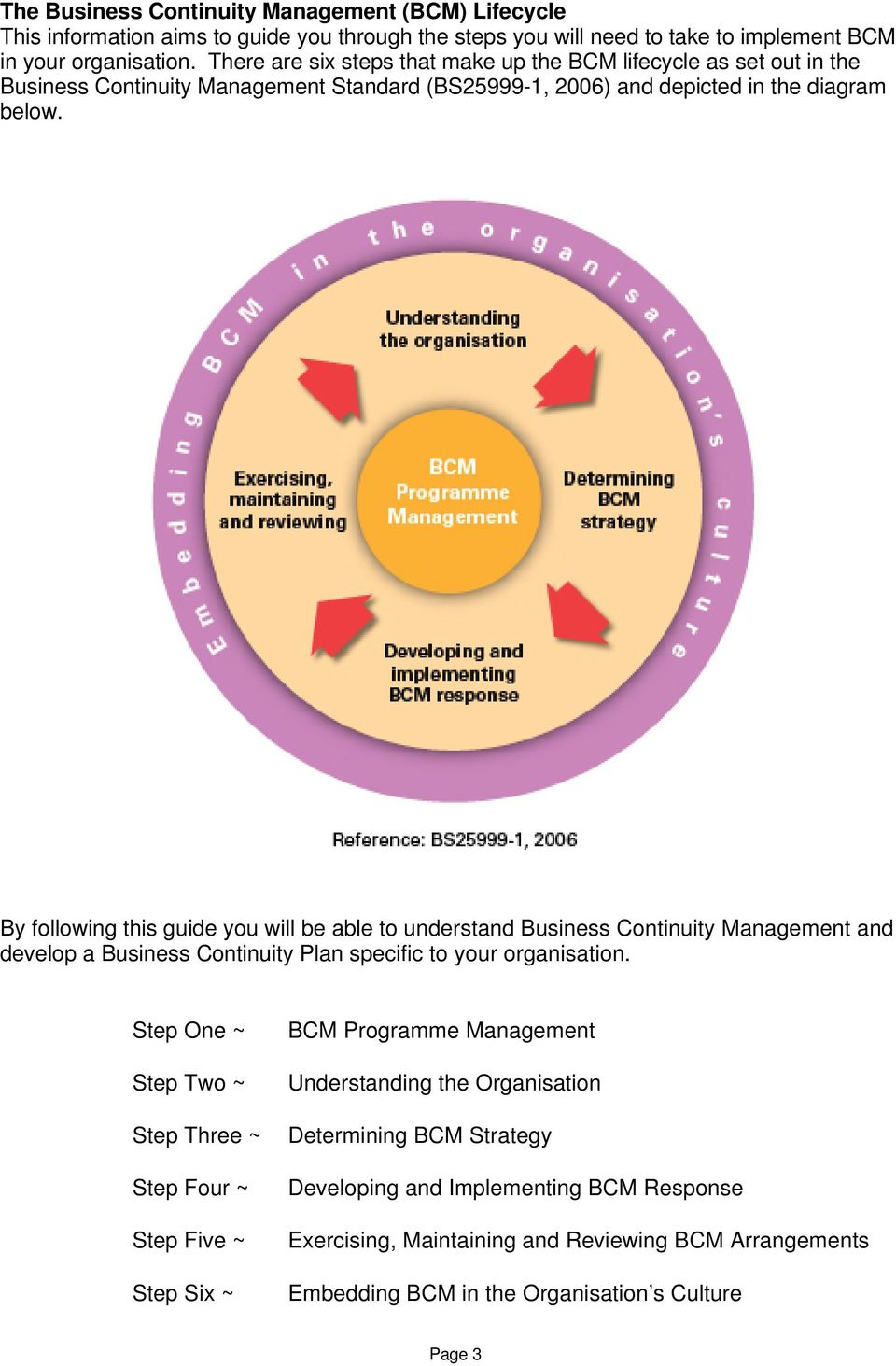 By following this guide you will be able to understand Business Continuity Management and develop a Business Continuity Plan specific to your organisation.