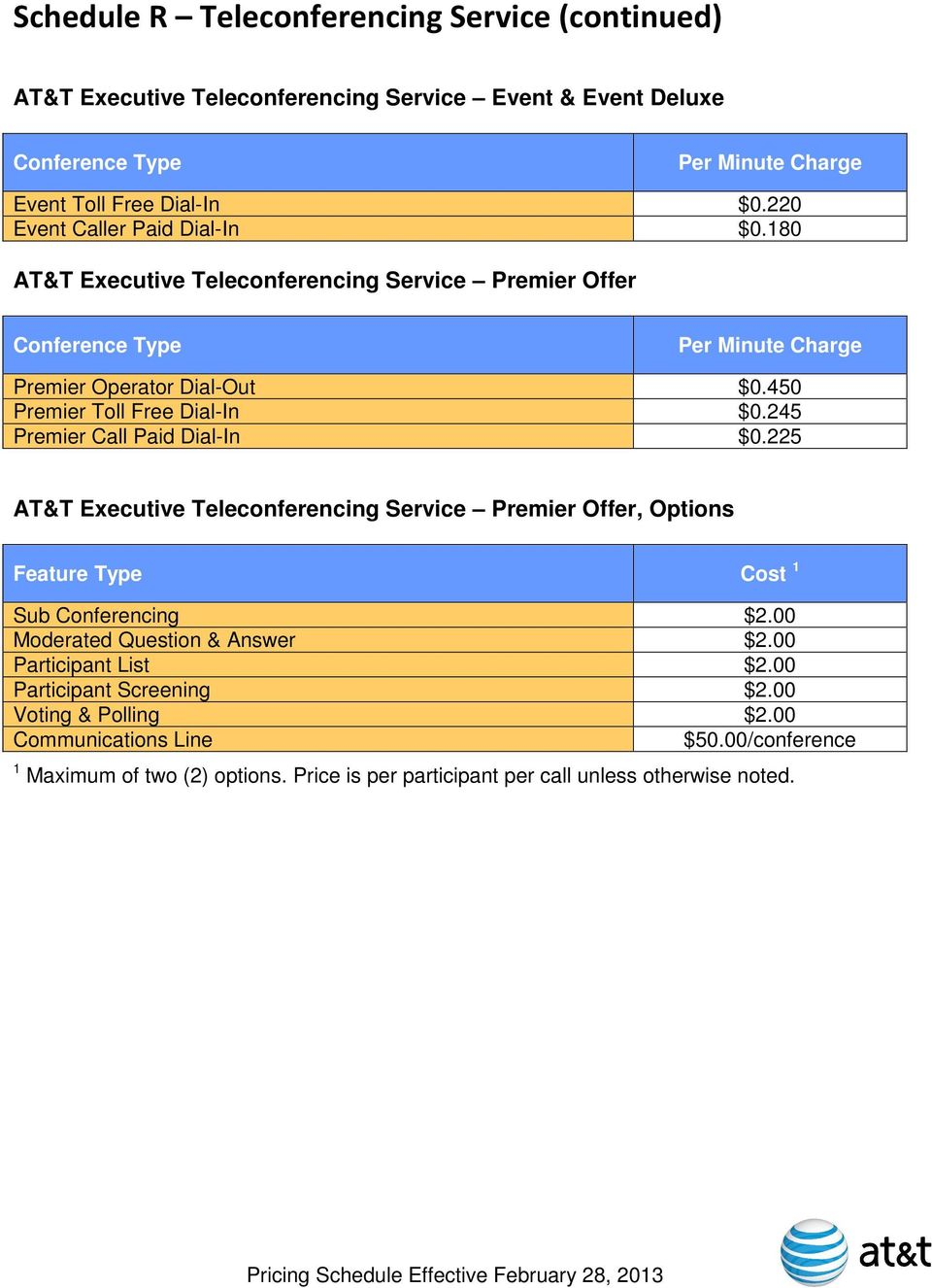 245 Premier Call Paid Dial-In $0.225 AT&T Executive Teleconferencing Service Premier Offer, Options Feature Type Cost 1 Sub Conferencing $2.