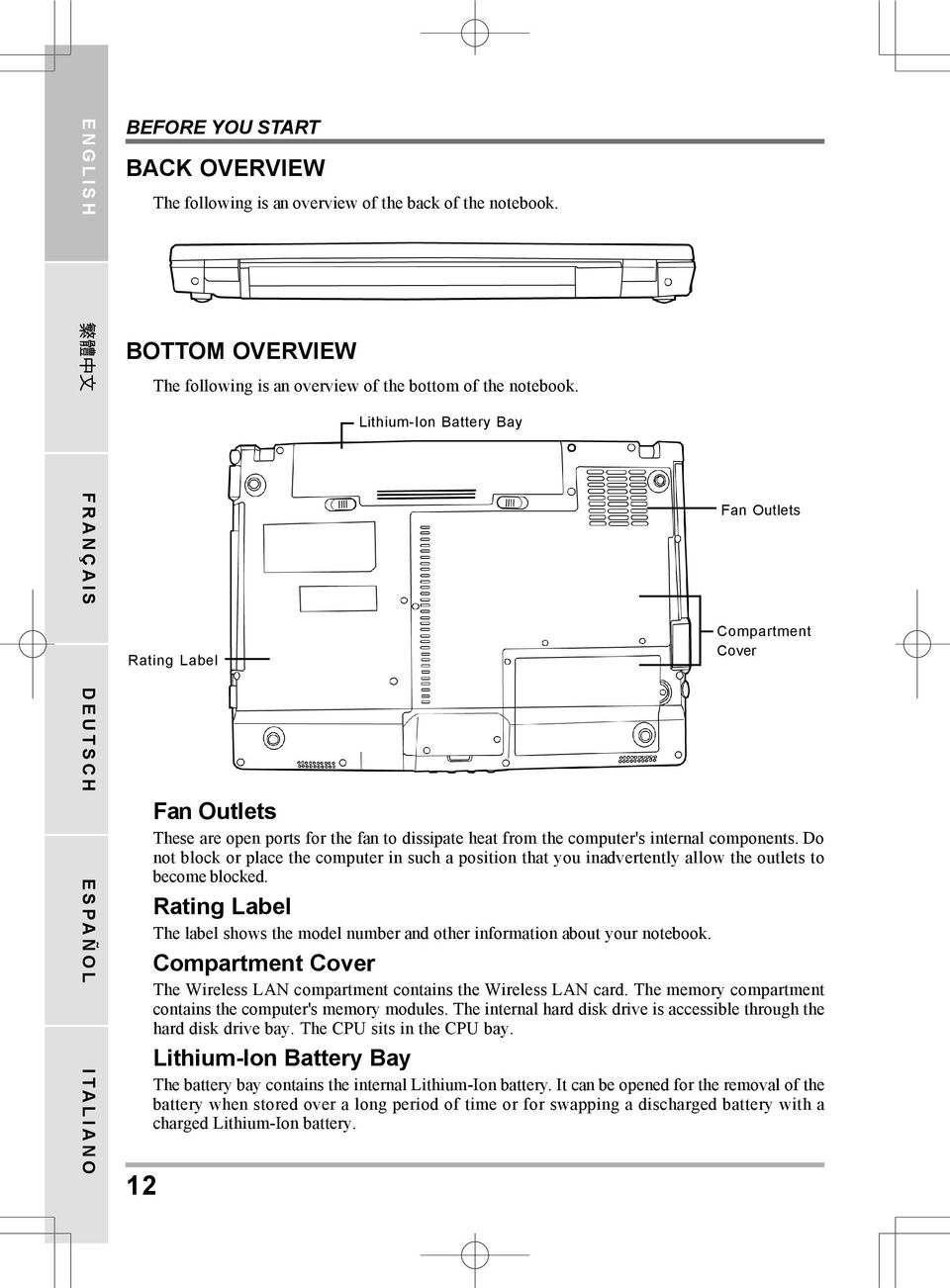 Tw3 Series Notebook Pc User S Manual English Pdf As Well Hp Laptop Charger Schematic Diagram On Dell Battery Lithium Ion Bay Fan Outlets Compartment Cover These Are Open Ports For