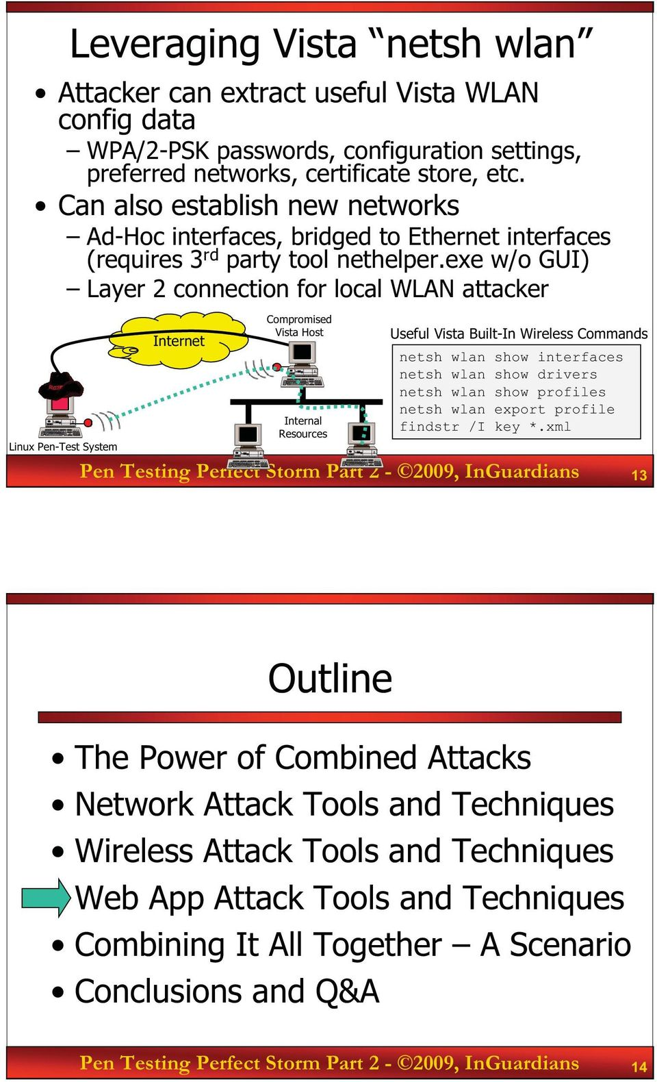 The Pen Test Perfect Storm: Combining Network, Web App, and Wireless