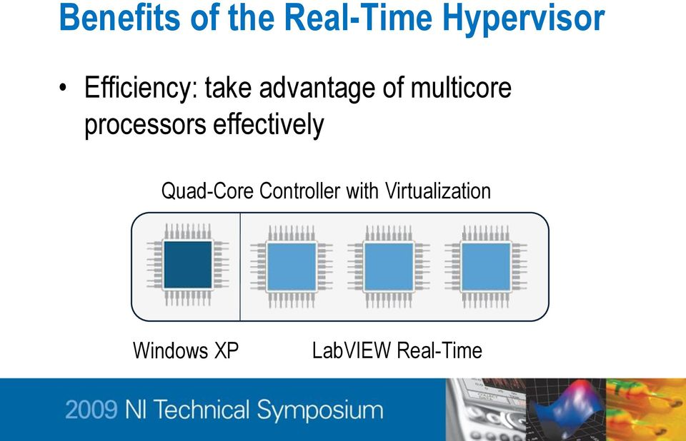 processors effectively Quad-Core