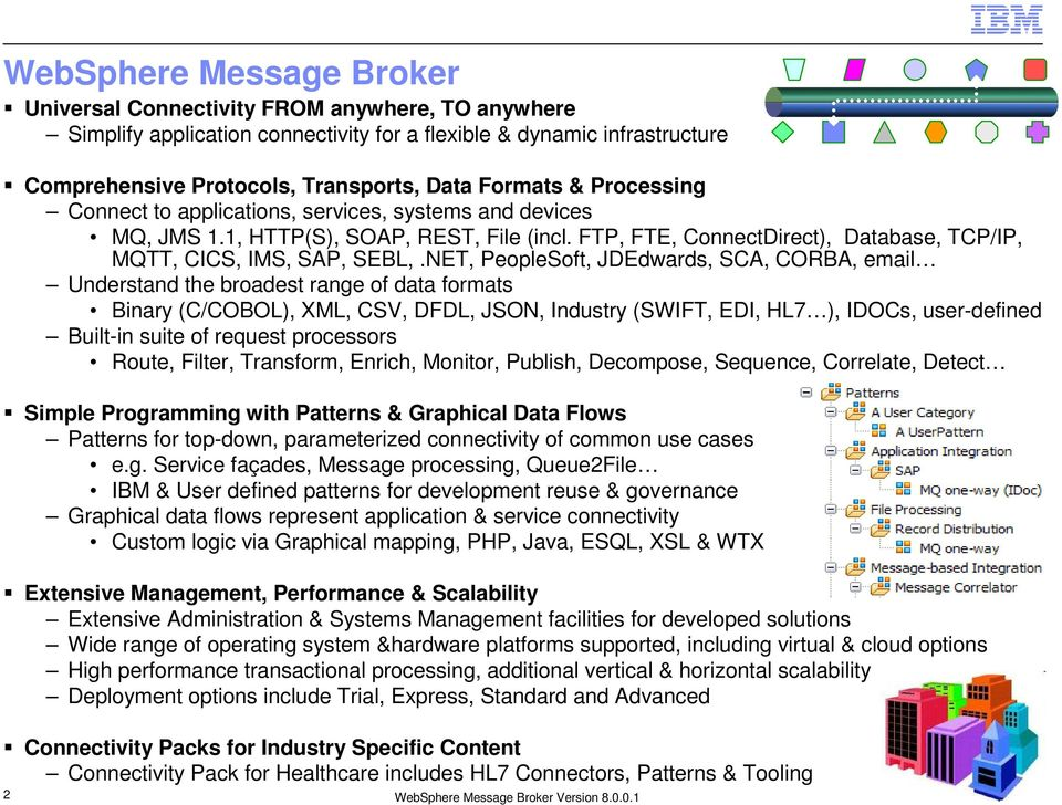 What s New In Message Broker - PDF