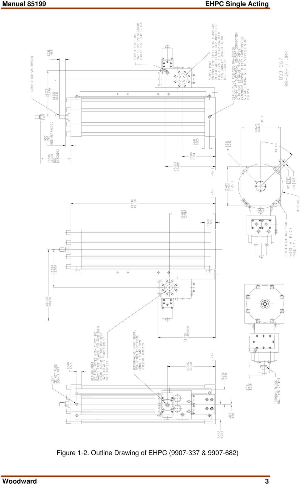 Ehpc Electrohydraulic Power Cylinder Pdf 587 Block Signal Wiring Diagram Outline Drawing Of