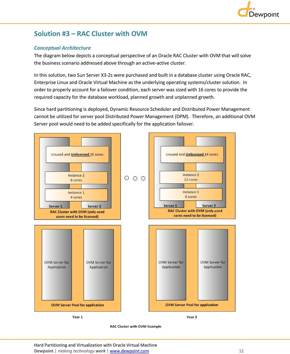 In this solution, two Sun Server X3-2s were purchased and built in a database cluster using Oracle RAC, Enterprise Linux and Oracle Virtual Machine as the underlying operating systems/cluster
