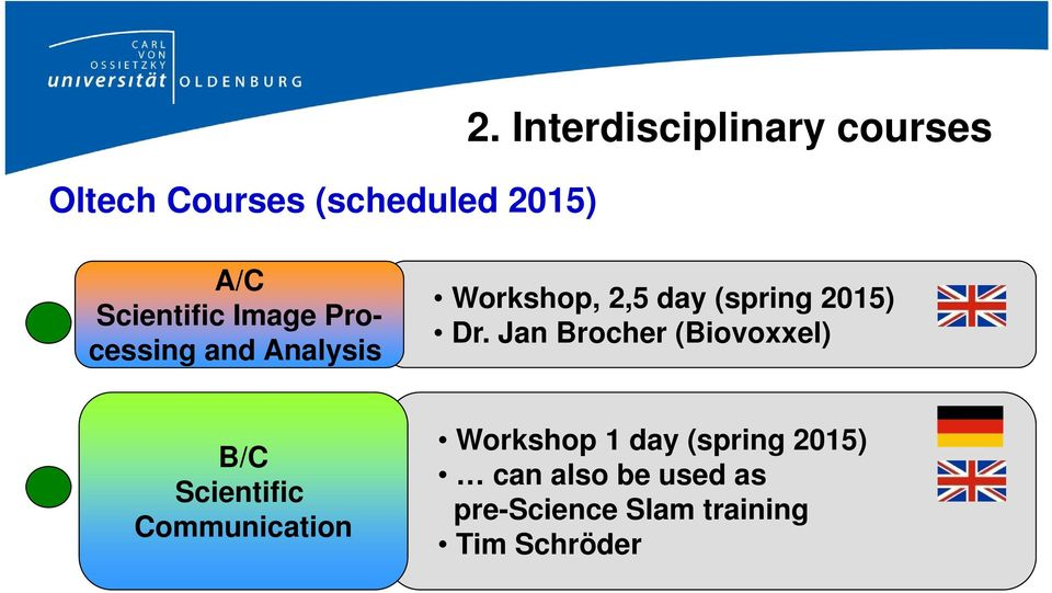 Workshop, 2,5 day (spring 2015) Dr.