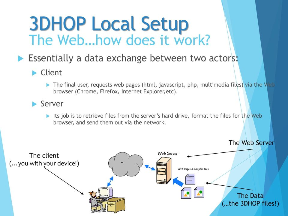 php, multimedia files) via the Web browser (Chrome, Firefox, Internet Explorer,etc).