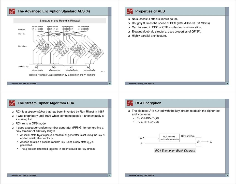 Network Security  Chapter 3 Symmetric Cryptography  Symmetric