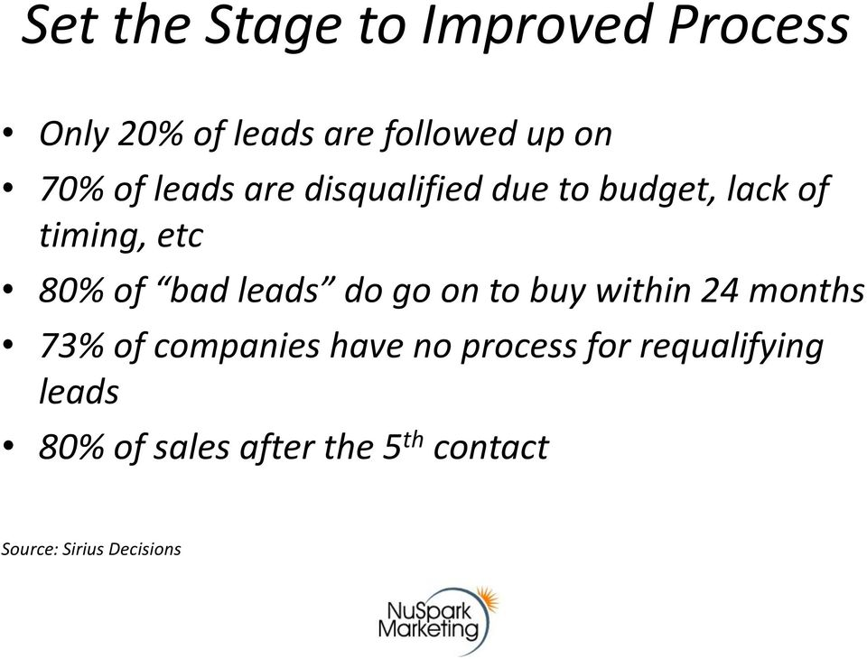 leads do go on to buy within 24 months 73% of companies have no process for