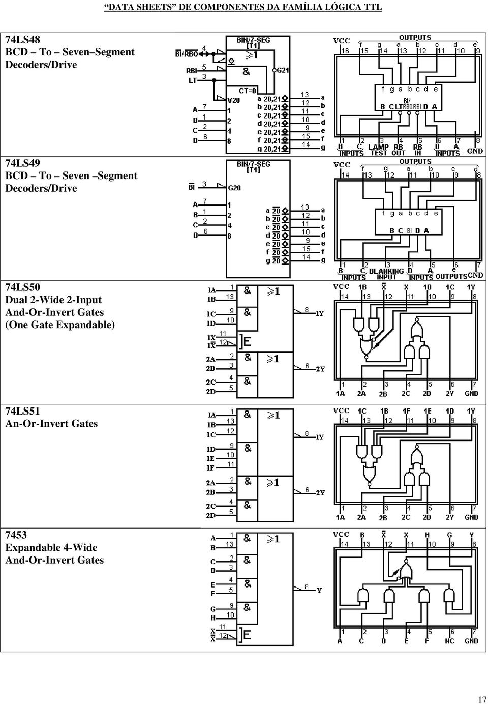 fig 211 logic gates from the 74 series ttl ic family